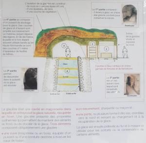 Glacière_1