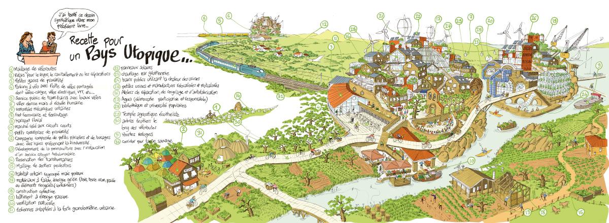 Vito Utopique ! Libre BD de Vito le dessinateur qui illustre le sujet de l'utopie et de la transition en dessinant des villes « idéales »