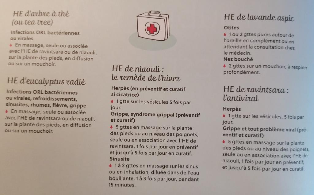 La trousse d'hiver de Françoise Couic-Marinier