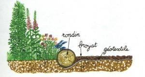 Une allée en broyat: bordure en rondin de pin_ Jardins-centre terre-vivante