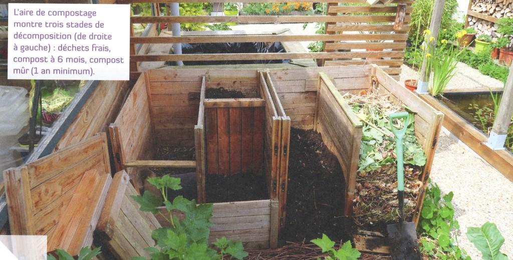 L'aire de compostage chez Joseph Chauffrey